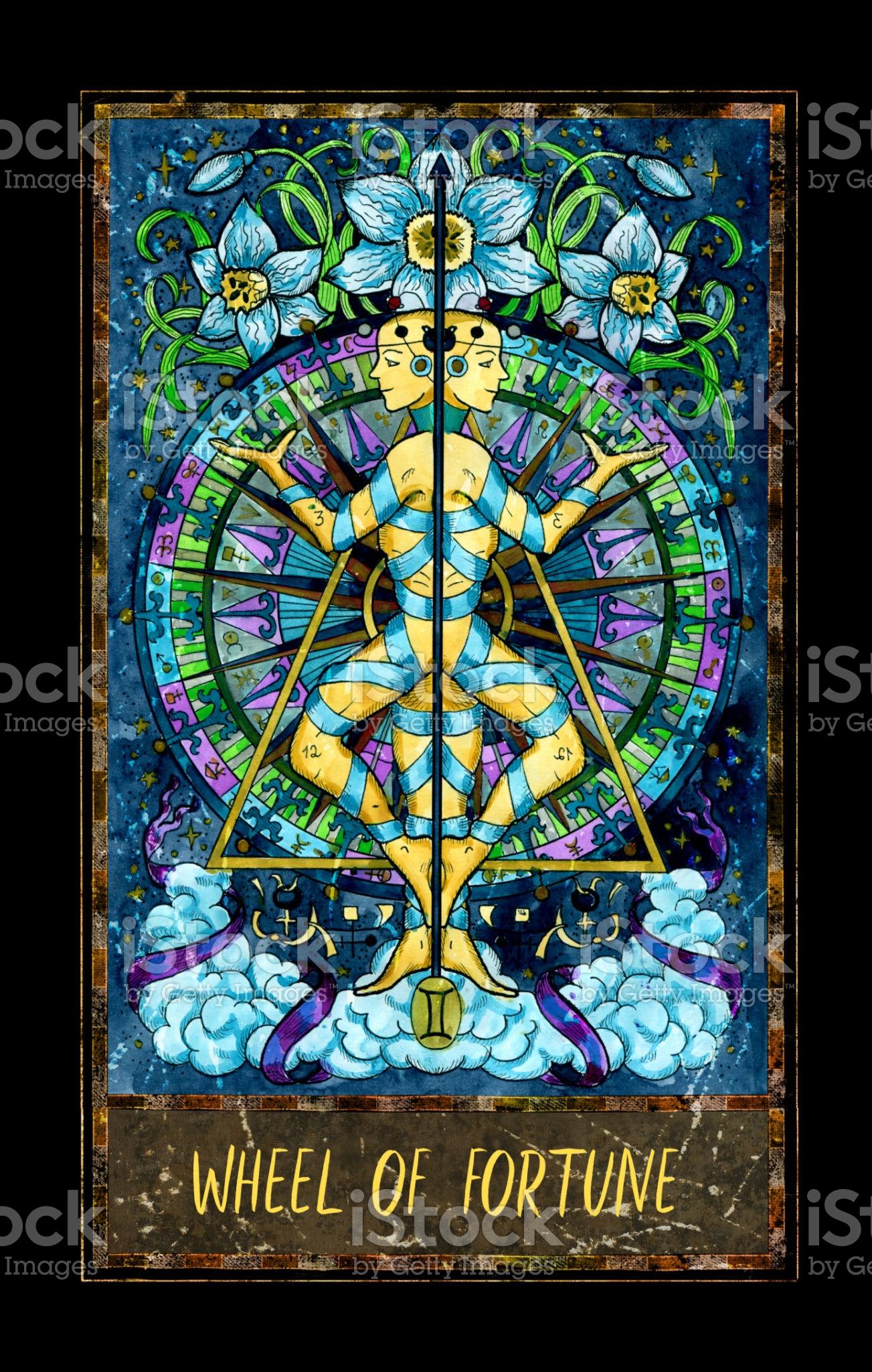TAROT DIVINATOIRE: Quelle est la signification de la carte de tarot de la roue de la fortune? post thumbnail image
